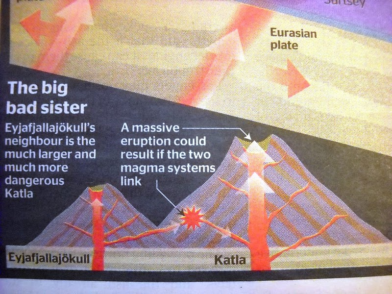 "... Fly: Geoscience: ""Keeping an Eye on Yellowstone's Supervolcano"